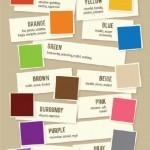 ¿Qué color es el adecuado para mi empresa?